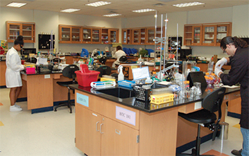 the science skills lab