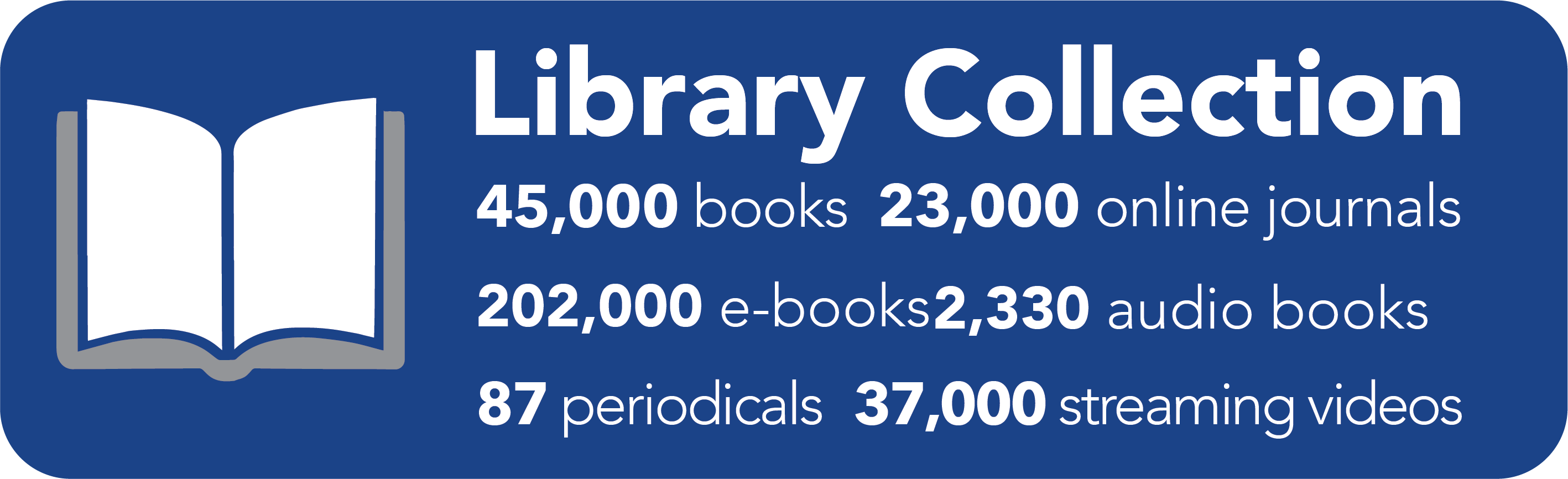 Library Collection Numbers