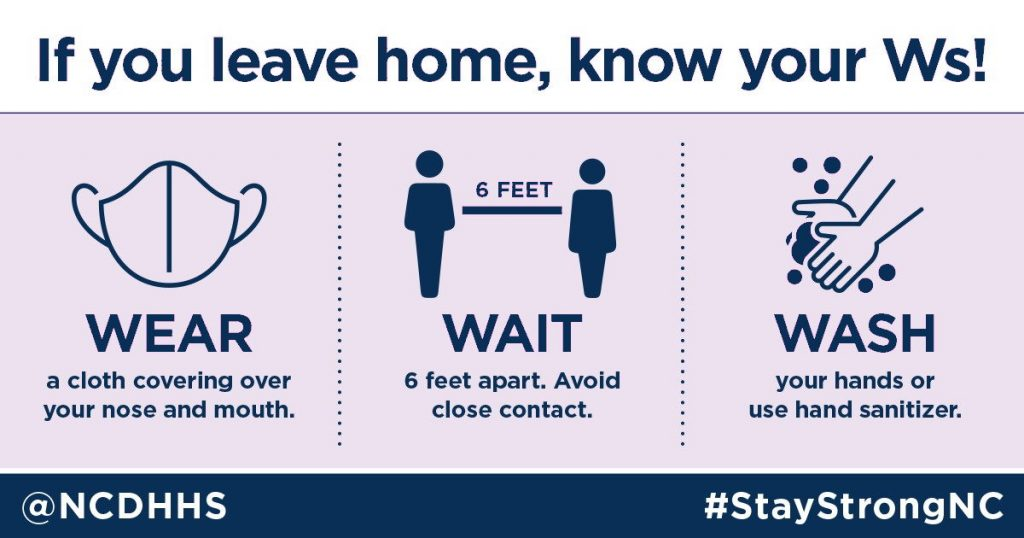 If you leave your home, know yout Ws! @NCDHHS #StayStrongNC, If you leave your home, know your Ws!